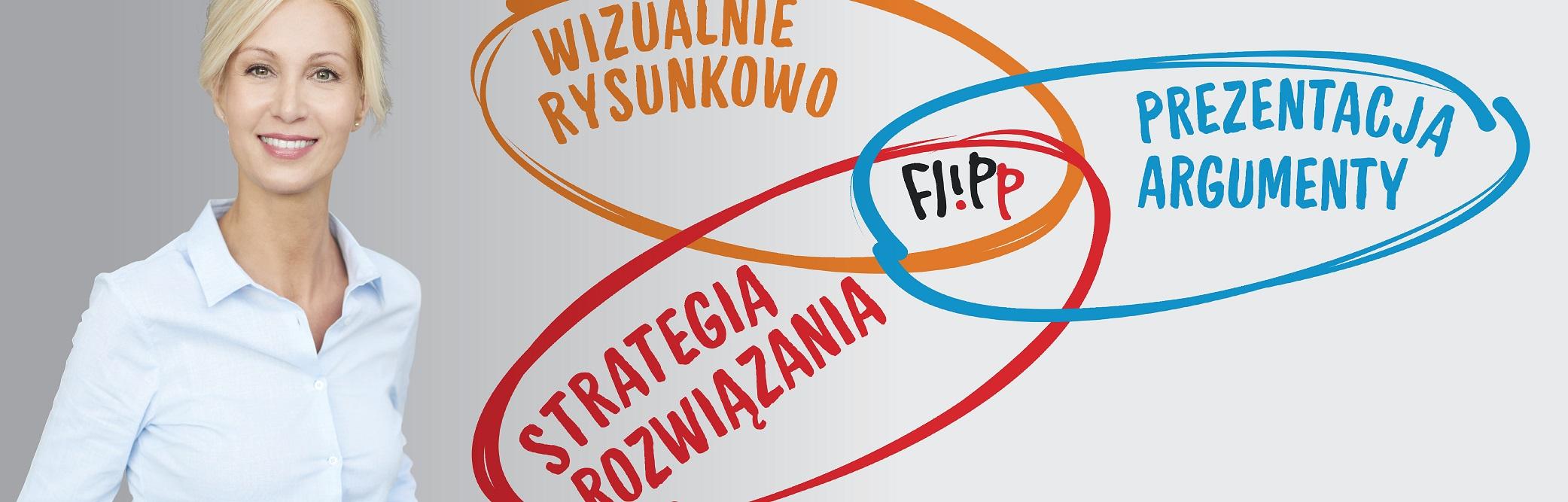 FLIPperformer – CO TO JEST?